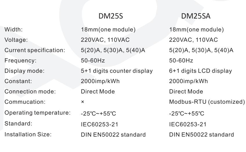 DM25S